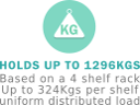Up to 1296kgs per rack UDL