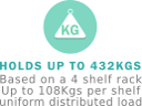 Up to 432kgs per rack UDL